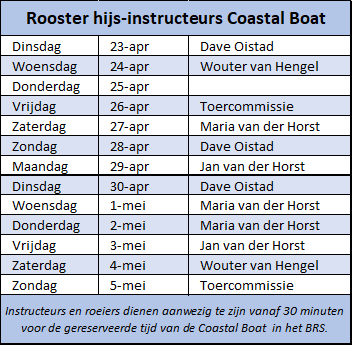 rooster coastal